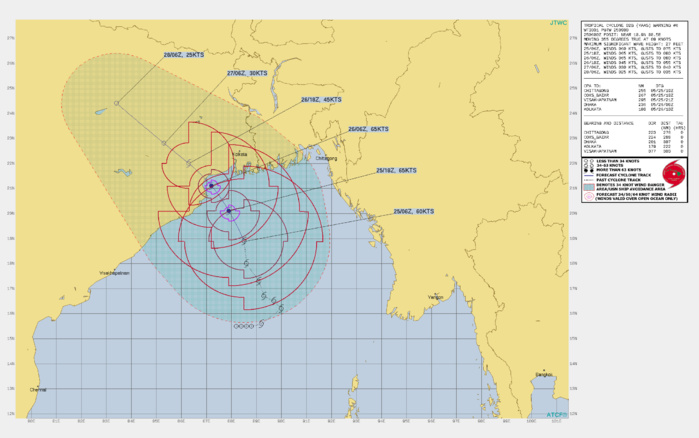 TC 02B(YAAS). WARNING 6 ISSUED AT 25/09UTC.TC 02B IS CURRENTLY IN A MARGINALLY FAVORABLE ENVIRONMENT WITH ROBUST RADIAL OUTFLOW ALOFT AND WARM  (30-31 C) SEA SURFACE TEMPERATURES OFFSET BY MODERATE RELATIVE VERTICAL  WIND SHEAR (20-25KTS). THE SYSTEM IS FORECAST TO REMAIN IN THE  MARGINALLY FAVORABLE ENVIRONMENT FOR THE NEXT 24 HOURS UP TO  LANDFALL SHORTLY AFTER 26/06UTC. TC 02B WILL CONTINUE SLIGHTLY  INTENSIFYING AS IT TRACKS NORTH-NORTHWESTWARD ALONG THE WESTERN  PERIPHERY OF A SUBTROPICAL RIDGE TO THE NORTHEAST. AFTER 12H, THE  VERTICAL WIND SHEAR IS FORECAST TO DECREASE TO 15KTS, ALLOWING TC  02B TO REACH A PEAK INTENSITY OF 65KNOTS/US CAT 1. AFTER 24H, THE SYSTEM  WILL CONTINUE TRACKING NORTH-NORTHWESTWARD ALONG THE WESTERN  PERIPHERY OF A SUBTROPICAL RIDGE TO THE NORTHEAST AND MAKE LANDFALL  NEAR BHITARKANIKA NATIONAL PARK, INDIA. AFTER MAKING LANDFALL, THE  SYSTEM WILL BEGIN DECAYING DUE TO LAND INTERACTION AND FULLY  DISSIPATE BY 72H, IF NOT SOONER.
