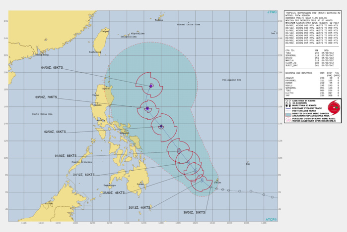 TD 04W. WARNING 2 ISSUED AT 30/03UTC.TD 04W REMAINS IN A FAVORABLE ENVIRONMENT WITH GOOD EASTWARD AND EQUATORWARD OUTFLOW, LOW WIND SHEAR (VWS) ALOFT, AND VERY WARM SEA  SURFACE TEMPERATURES (SST) IN THE PHILIPPINE SEA. THE CYCLONE IS  TRACKING ALONG THE SOUTHWEST PERIPHERY OF THE SUBTROPICAL RIDGE  (STR) TO THE EAST-NORTHEAST. TD 04W WILL TRACK MORE NORTHWESTWARD OVER THE NEXT 72 HOURS  UNDER THE STEERING INFLUENCE OF THE SUBTROPICAL RIDGE(STR). THE SYSTEM IS FORECAST TO  STEADILY INTENSIFY UNDER THE AFOREMENTIONED FAVORABLE CONDITIONS,  AND BY 72H, WILL REACH TYPHOON INTENSITY OF 65KNOTS/US CAT 1.  AFTER 72H, TD 04W WILL CONTINUE ON ITS NORTHWESTWARD TRACK  UNDER THE SAME STR; HOWEVER, BY 96H, THE SYSTEM WILL BEGIN TO  ROUND THE RIDGE AXIS THEN ACCELERATE NORTHEASTWARD. THE FAVORABLE  CONDITIONS WILL PERSIST AND INTENSIFY THE CYCLONE TO 75KNOTS/US CAT 1 BY  96H. AFTERWARD, AS IT BECOMES EXPOSED TO INCREASED POLEWARD OUTFLOW  ASSOCIATED WITH THE PREVAILING WESTERLIES UNDER THE POLAR FRONT JET,  THE SYSTEM WILL PEAK AROUND 102H THEN SYSTEM WILL BEGIN TO DECAY  DUE TO INCREASING VWS DOWN TO 65KNOTS BY 120H.