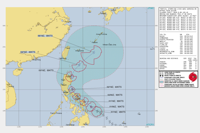 TS 04W. WARNING 9 ISSUED AT 31/21UTC.THE SYSTEM IS LOCATED WITHIN A MARGINALLY-FAVORABLE ENVIRONMENT WITH NORTHEASTERLY  VERTICAL WIND SHEAR (VWS) OFFSET BY GOOD EQUATORWARD OUTFLOW AND  WARM SST VALUES (29-30C). TS 04W IS TRACKING WEST-NORTHWESTWARD  UNDER THE STEERING INFLUENCE OF A DEEP-LAYERED SUBTROPICAL RIDGE  (STR) POSITIONED TO THE NORTH AND NORTHEAST.TS 04W IS FORECAST TO TRACK ALONG THE EASTERN COAST OF THE  PHILIPPINES WHILE SLOWLY INTENSIFYING TO A PEAK OF 60 KNOTS BY   48H. AFTER 72H, THE WESTERN PORTIONS OF THE STR WILL  CONTINUE TO ERODE ALLOWING THE SYSTEM TO RECURVE NORTHEASTWARD. TS  04W WILL WEAKEN AS IT ENCOUNTERS INCREASING VWS ASSOCIATED WITH A  MIDLATITUDE SHORTWAVE TROUGH EXPECTED TO DIG OVER THE EAST CHINA  SEA. TS 04W IS EXPECTED TO BEGIN EXTRA-TROPICAL TRANSITION (ETT)  NEAR 120H BUT MAY DISSIPATE PRIOR TO COMPLETING ETT.