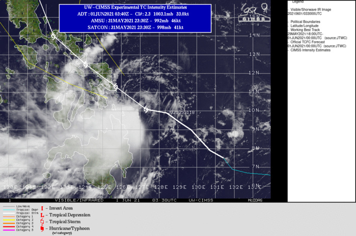 TS 04W. DUE TO THE WESTWARD SHIFT IN THE FORECAST TRACK OVER THE PHILIPPINES THROUGH 72H, THE INTENSITY FORECAST IS SIGNIFICANTLY  LOWER THAN THE PREVIOUS FORECAST.