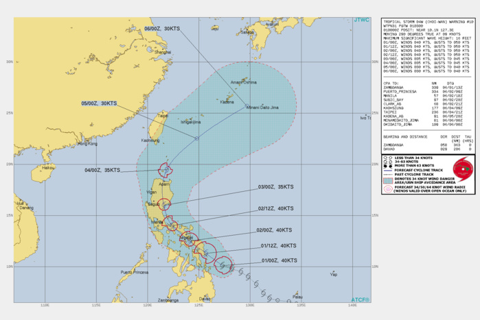 TS 04W. WARNING 10 ISSUED AT 01/03UTC.THE SYSTEM IS LOCATED WITHIN A MARGINALLY-FAVORABLE ENVIRONMENT WITH  NORTHEASTERLY VERTICAL WIND SHEAR (VWS) OFFSET BY GOOD EQUATORWARD  OUTFLOW AND WARM SST VALUES (29-30C). TS 04W HAS DECOUPLED AND IS  TRACKING WEST-NORTHWESTWARD UNDER THE STEERING INFLUENCE OF A DEEP- LAYERED SUBTROPICAL RIDGE (STR) POSITIONED TO THE NORTH AND  NORTHEAST. AFTER 72H, THE WESTERN PORTIONS OF THE STR WILL  CONTINUE TO ERODE ALLOWING THE SYSTEM TO RECURVE NORTHEASTWARD. TS  04W WILL WEAKEN AS IT ENCOUNTERS INCREASING VWS ASSOCIATED WITH A  MIDLATITUDE SHORTWAVE TROUGH EXPECTED TO DIG OVER THE EAST CHINA  SEA. TS 04W IS EXPECTED TO BEGIN EXTRA-TROPICAL TRANSITION (ETT)  NEAR 96H BUT MAY DISSIPATE PRIOR TO COMPLETING ETT NEAR 120H.