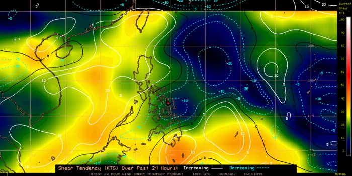 TD 04W. 01/18UTC. 24H SHEAR TENDENCY.UW-CIMSS Experimental Vertical Shear and TC Intensity Trend Estimates: CIMSS Vertical Shear Magnitude : 7.0 m/s (14.9 kts)Direction : 69.0deg Outlook for TC Intensification Based on Current Env. Shear Values and MPI Differential: NEUTRAL OVER 24H.