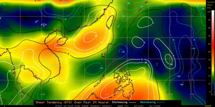 03/00UTC. 24H SHEAR TENDENCY.UW-CIMSS Experimental Vertical Shear and TC Intensity Trend Estimates: CIMSS Vertical Shear Magnitude : 9.0 m/s (17.5 kts)Direction : 68.2deg Outlook for TC Intensification Based on Current Env. Shear Values and MPI Differential: FAVOURABLE OVER 24H.