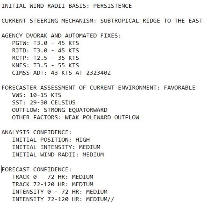 WNP: 06W(CHAMPI) is forecast to intensify rather rapidly next 36hours to Typhoon intensity, 24/03utc update