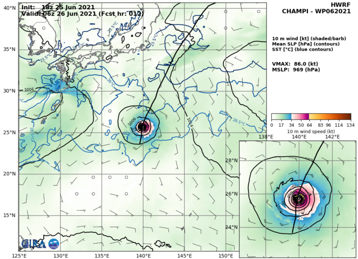 HWRF REMAINS THE  ONE EXCEPTION WHICH INDICATES A BRIEF INTENSIFICATION PERIOD THROUGH  TAU 12.