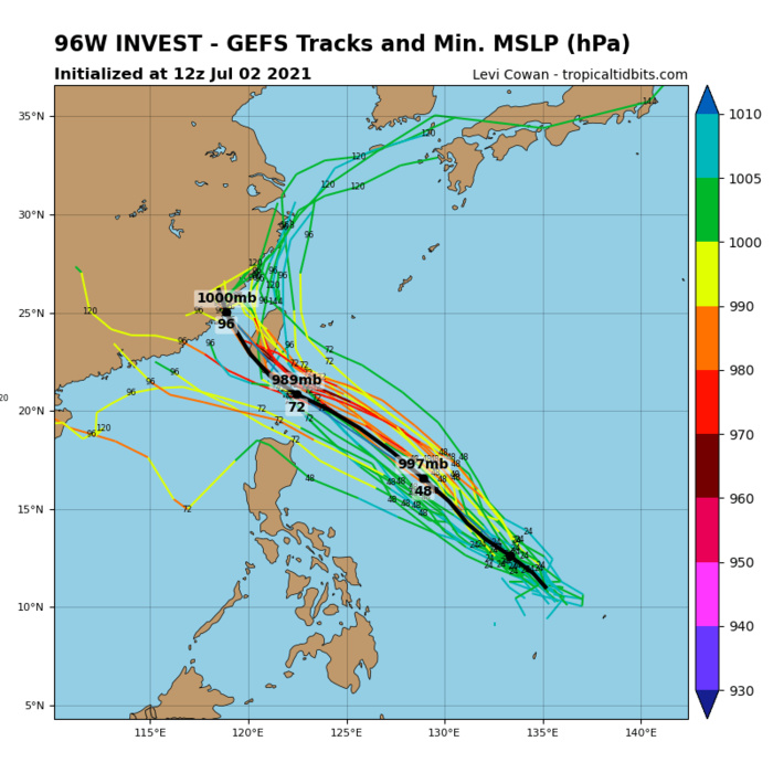 INVEST 96W. NUMERICAL MODELS ARE IN GENERAL AGREEMENT THAT 96W WILL TRACK NORTHWESTWARD BUT ARE SPLIT REGARDING  INTENSIFICATION, WITH GFS AND NAVGEM SHOWING DEVELOPMENT OVER THE  NEXT FEW DAYS BUT ECMWF AND JMA STAYING BELOW WARNING CRITERIA.