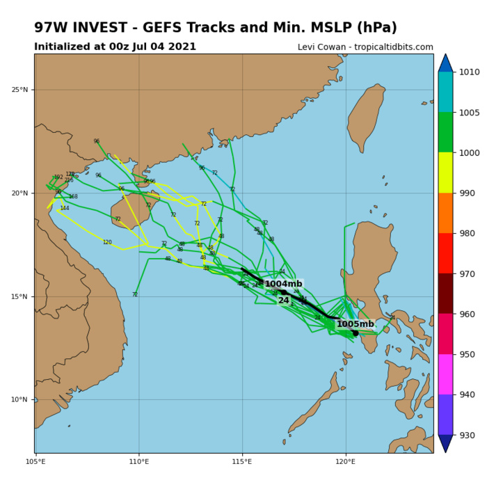 INVEST 97W.GFS HINTS AT INTENSITY REMAINING BELOW WARNING CRITERIA.