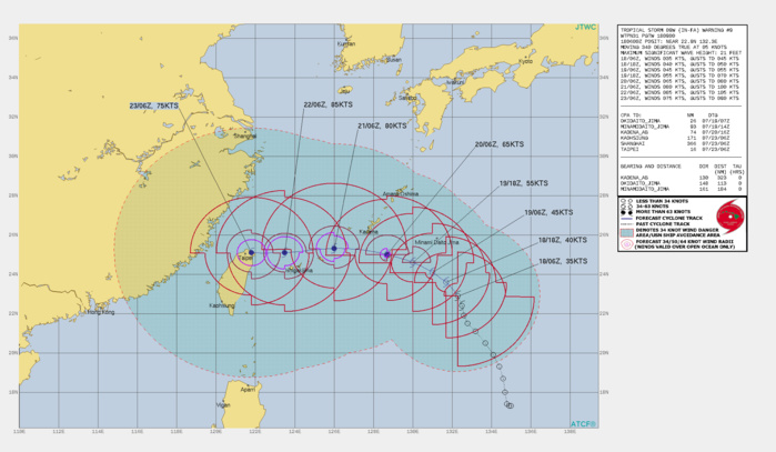 TS 09W(IN-FA). WARNING 9 ISSUED AT 18/09UTC.THERE ARE NO SIGNIFICANT CHANGES TO THE FORECAST FROM THE PREVIOUS WARNING. FORECAST DISCUSSION: TS 09W IS TRACKING NORTH-NORTHWESTWARD ALONG THE PERIPHERY OF THE SUBTROPICAL RIDGE(STR) BUT IS EXPECTED TO GRADUALLY TURN WESTWARD AS THE DEEP UPPER LOW IN THE WEST SEA FILLS AND SHIFTS WEST ALLOWING THE STR TO BUILD OVER THE EAST CHINA SEA BY 24H. DESPITE  A SLIGHT IMPROVEMENT IN ORGANIZATION, TS 09W CONTINUES STRUGGLING TO  CONSOLIDATE DUE PRIMARILY TO THE MODERATE VERTICAL WIND SHEAR AND DRY AIR  ENTRAINMENT, THEREFORE, TS 09W SHOULD SLOWLY INTENSIFY  24H. AFTER 24H, ENVIRONMENTAL CONDITIONS SHOULD GRADUALLY IMPROVE  ALLOWING THE SYSTEM TO VENT AND SUSTAIN MORE CENTRALIZED DEEP  CONVECTION, WHICH WILL MOISTEN THE MID-LEVELS. THIS SHOULD LEAD TO A  FASTER RATE OF INTENSIFICATION WITH A PEAK OF 85 KNOTS/CATEGORY 2 ANTICIPATED  BY 96H. AFTER 96H, INTERACTION WITH TAIWAN WILL WEAKEN THE  SYSTEM.
