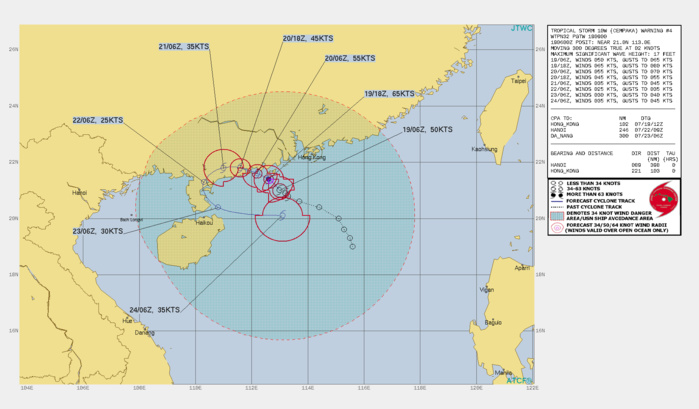 TS 10W(CEMPAKA). WARNING 4 ISSUED AT 19/09UTC.THERE ARE NO SIGNIFICANT CHANGES TO THE FORECAST FROM THE PREVIOUS WARNING.  FORECAST DISCUSSION: TS 10W IS FORECAST TO TRACK SLOWLY WEST-NORTHWESTWARD THROUGH 36H UNDER THE STEERING INFLUENCE OF THE WEAK SUBTROPICAL RIDGE TO THE NORTH. AFTER 36H, THE SYSTEM WILL TRACK WITHIN COMPETING STEERING INFLUENCES AND TURN SOUTHWESTWARD THROUGH 72H. IN THE EXTENDED PERIOD, TS 10W WILL TURN SOUTHEASTWARD TO EASTWARD UNDER THE STEERING INFLUENCE OF STRENGTHENING LOW-LEVEL WESTERLY FLOW. IN GENERAL, THE NUMERICAL MODEL GUIDANCE SUPPORTS THE FORECAST TRACK, HOWEVER, THERE IS A LARGE DEGREE OF SPREAD DUE TO THE COMPLEX, EVOLVING SYNOPTIC STEERING ENVIRONMENT. TS 10W SHOULD INTENSIFY QUICKLY TO A PEAK OF 65 KNOTS/CAT 1 BY 12H JUST PRIOR TO LANDFALL WITH STEADY WEAKENING AS THE SYSTEM TRACKS OVER  LAND. TS 10W WILL LIKELY RE-INTENSIFY NEAR 120H AFTER REEMERGING  BACK OVER WATER.