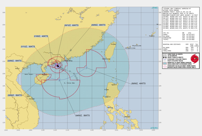 TY 10W(CEMPAKA). WARNING 7 ISSUED AT 20/03UTC.THERE ARE NO SIGNIFICANT CHANGES TO THE FORECAST FROM THE PREVIOUS WARNING.  FORECAST DISCUSSION: TY CEMPAKA WILL CONTINUE TO TRACK NORTHWESTWARD UNDER THE STR AND MAKE LANDFALL SHORTLY AFTER 12H ALONG THE SOUTHEASTERN CHINESE COAST NEAR YANGJIANG. AFTER 36H, IT WILL BEGIN TO MAKE A TIGHT LEFT U-TURN TRACING THE WEST COAST OF LEIZHOU PENINSULA INTO THE EASTERN TIP OF HAINAN BEFORE EXITING BACK INTO THE SOUTH CHINA SEA (SCS) AFTER 72H. BY 120H, TY 10W WILL BE ACCELERATING NORTHEASTWARD IN THE MIDDLE OF THE SCS BETWEEN HONG KONG AND LUZON, PHILIPPINES. LAND INTERACTION WITH THE RUGGED CHINESE INTERIOR WILL RAPIDLY DECAY THE CYCLONE DOWN TO 30KNOTS. HOWEVER, AFTER 48H, INCREASED MOISTURE FROM THE GULF OF TONKIN WILL REVIVE IT TO 35KNOTS, AND BY 120H WILL BE UP TO 40KNOTS.