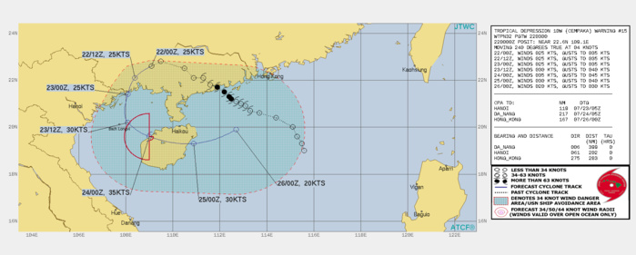 10W(CEMPAKA). WARNING 15 ISSUED AT 22/03UTC.THERE ARE NO SIGNIFICANT CHANGES TO THE FORECAST FROM THE PREVIOUS WARNING.  FORECAST DISCUSSION: TD 10W MAY RE-ENTER THE GULF OF TONKIN NEAR 24H. THE FORECASTING ISSUE WITH TD 10W REMAINS HOW MUCH OF THE CORE  WILL BE LEFT WHEN AND IF IT MAKES IT TO THE COAST. ONCE OUT TO SEA  IN THE GULF OF TONKIN, THE SYSTEM WILL RE-GENERATE IN THE VERY WARM  30-31C WATERS AND FAVORABLE UPPER LEVEL ENVIRONMENT, BUT WILL AGAIN  RUN INTO THE RUGGED TERRAIN OF HAINAN ISLAND. IF IT MAKES IT ACROSS  HAINAN ISLAND, IT WILL ENCOUNTER VISCIOUS WIND SHEAR DUE TO THE NEAR  GALE FORCE GRADIENT FLOW OVER THE SOUTH CHINA SEA UNDERNEATH  NORTHEASTERLY UPPER LEVEL WINDS ASSOCIATED WITH OUTFLOW FROM TY 09W.  THE SURVIVAL OF THE SYSTEM TURNS ON A NUMBER OF NUANCES SUCH AS  EXACTLY WHERE IT ENTERS THE GULF OF TONKIN AND HOW MUCH TIME IT  SPENDS OVER THE GULF OF TONKIN, AND HOW MUCH, IF ANY, OF THE VORTEX  IS LEFT WHEN IT ENTERS THE SOUTH CHINA SEA. THERE IS INCREASING  CONVICTION THAT THE SYSTEM WILL NOT SURVIVE VERY FAR BEYOND HAINAN  ISLAND IF IT EVEN MAKES IT THAT FAR.