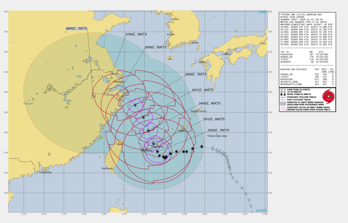TY 09W(IN-FA). WARNING 28 ISSUED AT 23/03UTC.THERE ARE NO SIGNIFICANT CHANGES TO THE FORECAST FROM THE PREVIOUS WARNING.  FORECAST DISCUSSION: PRESSURE FALLS REPORTED OVER THE SOUTHERN SENKAKU ISLANDS VERIFY THE APPROACH OF TYPHOON IN-FA. THE SYSTEM HAS CLOCKED A LITTLE MORE TO THE RIGHT DURING THE PAST SIX HOURS AND IS NOW EXPECTED TO TRACK BETWEEN ISHIKAKIJIMA AND MIYAKOJIMA DURING THE NEXT 24 HOURS. ONCE CLEARING THE RYUKUS, COOLER WATERS ON  COUPLED WITH INCREASING VERTICAL WIND SHEAR WILL PUT THE SYSTEM ON A  WEAKENING TREND THROUGH THE DURATION OF ITS TRACK INTO EASTERN  CHINA. IT IS EXPECTED TO COME ASHORE AT SEVERE TROPICAL STORM  STRENGTH.