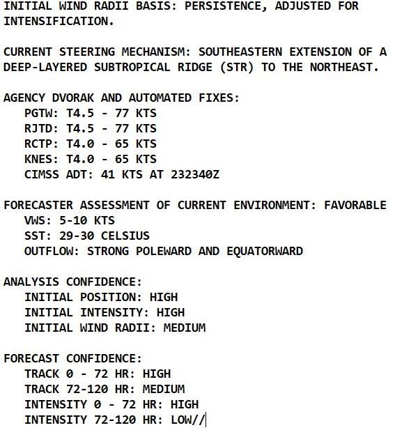 Western Pacific: 09W(IN-FA) Cat1 Typhoon intensifying a bit next 12/24h, 11W(NEPARTAK) is subtropical, Remnants of 10W(CEMPAKA) still monitored, 24/03utc updates