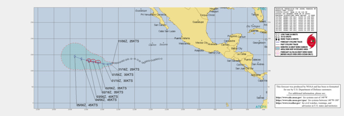 09E. WARNING 3 ISSUED AT 31/10UTC. INTENSITY FORECAST TO PEAK AT 45KNOTS BY 96H.