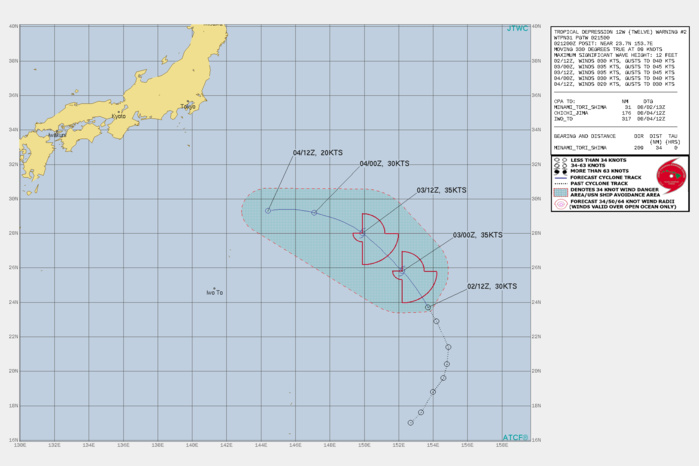 TD 12W. WARNING 2 ISSUED AT 02/15UTC.THERE ARE NO SIGNIFICANT CHANGES TO THE FORECAST FROM THE PREVIOUS WARNING.  FORECAST DISCUSSION: TD 12W IS FORECAST TO CONTINUE TRACKING NORTHWESTWARD THROUGH 24H ALONG THE SOUTHERN PERIPHERY OF THE SUBTROPICAL RIDGE TO THE NORTH. OVER THE NEXT 24 HOURS, INVEST AREA 99W IS EXPECTED TO CONSOLIDATE AND TRACK RAPIDLY NORTHWARD, MOVING TO WITHIN 1100 KM OF TD 12W BY 24H. THEREAFTER THE TWO SYSTEMS WILL MOVE STEADILY CLOSER TO ONE ANOTHER AND TD 12W IS EXPECTED TO BE CAPTURED BY 99W BY 36H, AND BEGIN BINARY INTERACATION. TD 12W WILL BEGIN TRACKING WEST OR EVEN SOUTHWEST AFTER 36H AS IT SPIRALS STEADILY CLOSER TOWARDS 99W, ULTIMATELY MERGING WITH 99W AT OR SLIGHTLY AFTER 48H. THE UPPER-LEVEL ENVIRONMENT HAS SLOWLY IMPROVED OVER THE PAST SIX HOURS, WITH THE TUTT CELL CONTINUING TO MOVE OFF TOWARDS THE WEST, ALLOWING FOR THE SYSTEM TO TAP INTO A BIT OF DIFFLUENT OUTFLOW, RESULTING IN THE ENHANCED CONVECTIVE ACTIVTY CURRENTLY ONGOING. AS THE ORIENTATION OF THE TUTT SHIFTS SLIGHTLY OVER THE NEXT 24 HOURS, SHEAR SHOULD DECREASE TO MORE MODERATE LEVELS ALLOWING FOR A SLIGHT INTENSIFICATION THROUGH 24H. THEREAFTER, THE COMBINATION OF DISRUPTION ON THE LOW-LEVEL INFLOW PATTERN DUE TO INTERACTION WITH 99W AND THE INFLUENCE OF THE MASS CONVERGENCE ALOFT FROM THE OUTFLOW ASSOCIATED WITH THE DEVELOPMENT OF 99W, WILL SERVE TO RAPIDLY WEAKEN AND DISSIPATE TD 12W BY 48H.
