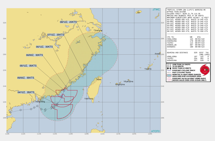 TS 13W(LUPIT). WARNING 8 ISSUED AT 04/15UTC.THERE ARE NO SIGNIFICANT CHANGES TO THE FORECAST FROM THE PREVIOUS WARNING.  FORECAST DISCUSSION: UNDER THE STEERING INFLUENCE OF THE NEAR EQUATORIAL RIDGE, TS LUPIT WILL CONTINUE ON A NORTHEASTWARD TRACK, MAKING LANDFALL AT 24H JUST SOUTH OF XIAMEN, CHINA, AND TRACK ALONG THE COASTLINE. THE MARGINALLY FAVORABLE ENVIRONMENT WILL SUSTAIN ITS CURRENT INTENSITY UP TO LANDFALL. AFTERWARD, LAND INTERACTION PLUS THE HIGH VWS WILL ERODE THE SYSTEM TOWARD DISSIPATION BY 96H, POSSIBLY SOONER.