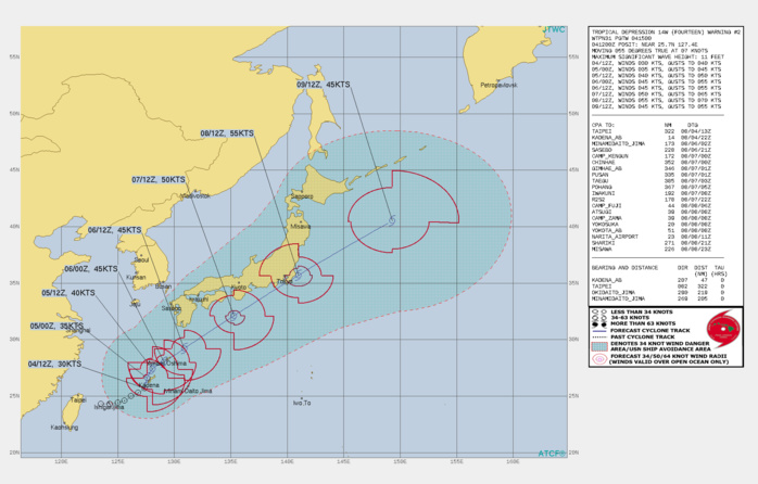 TD 14W. WARNING 2 ISSUED AT 04/15UTC.THERE ARE NO SIGNIFICANT CHANGES TO THE FORECAST FROM THE PREVIOUS WARNING.  FORECAST DISCUSSION: AS TD 14W WILL TRACK NORTHWARD UP TO 12H AS THE STEERING MECHANISM  SWITCHES TO A BUILDING SUBTROPICAL RIDGE (STR) TO THE EAST AND WILL BECOME THE PRIMARY STEERING FORCE THROUGHOUT THE FORECAST. AFTER 12H, IT WILL TURN NORTHEASTWARD AS THE STR REORIENTS AND EXTENDS SOUTHWESTWARD. BY 120H, TD 14W WILL BE APPROXIMATELY 455KM SOUTHEAST OF HOKKAIDO, JAPAN. THE FAVORABLE ENVIRONMENT WILL FUEL STEADY INTENSIFICATION TO A PEAK OF 55KNOTS BY 96H AS THE SYSTEM PASSES TO THE SOUTH OF TOKYO. AFTERWARD, INCREASING VERTICAL WIND SHEAR AND COOLING SSTS WILL WEAKEN THE SYSTEM DOWN TO 45KNOTS BY 120H. CONCURRENTLY BY 120H, THE SYSTEM WILL BEGIN EXTRA-TROPICAL TRANSITION AS IT ENTERS THE BAROCLINIC ZONE.