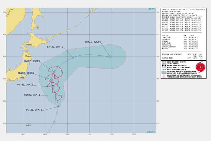 TD 15W. WARNING 1 ISSUED AT 04/15UTC.SIGNIFICANT FORECAST CHANGES: THIS INITIAL PROGNOSTIC REASONING MESSAGE ESTABLISHES THE FORECAST PHILOSOPHY.  FORECAST DISCUSSION: TD 15W WILL CONTINUE ON ITS CURRENT TRACK ALONG THE WESTERN PERIPHERY OF THE SUBTROPICAL RIDGE(STR). AFTER 36H, IT WILL BEGIN TO ROUND THE STR AXIS THEN ACCELERATE NORTHEASTWARD THEN EASTWARD. AS THE SYSTEM TRACKS POLEWARD, VERTICAL WIND SHEAR(VWS) WILL INCREASE AS IT APPROACHES THE PREVAILING WESTERLIES. ADDITIONALLY, SSTS WILL BEGIN TO DROP. THE FAVORABLE ENVIRONMENT WILL QUICKLY BECOME MARGINAL BUT WILL STILL  FUEL A SLIGHT INTENSIFICATION TO 35KNOTS FROM 12H TO 36H.  AFTERWARD, THE COMBINED NEGATIVE EFFECTS OF HIGH VWS AND LOW SSTS  WILL ERODE THE SYSTEM. THERE IS A POSSIBILITY THAT THE SYSTEM WILL  DISSIPATE BEFORE THE END OF THE FORECAST PERIOD SHOULD THE MARGINAL  ENVIRONMENT BECOME MORE UNFAVORABLE. OTHERWISE, BY 96H, THE TD  WILL BEGIN EXTRA-TROPICAL TRANSITION (ETT) AND TRANSFORM INTO A GALE- FORCE COLD CORE LOW BY 120H.
