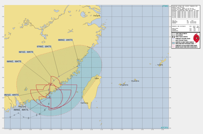 TS 13W(LUPIT). WARNING 10 ISSUED AT 05/03UTC.THERE ARE NO SIGNIFICANT CHANGES TO THE FORECAST FROM THE PREVIOUS WARNING.  FORECAST DISCUSSION: TROPICAL STORM 13W (LUPIT) IS NEARING LANDFALL IN CHINA, GETTING NUDGED NORTHWARD WITHIN THE MONSOON TROUGH AS IT GRADUALLY SHIFTS NORTHWARD. NUMERICAL MODEL GUIDANCE HAS HIGHER THAN NORMAL SPREAD IN THE SHORT-TERM TRACK, WITH GFS-BASED GUIDANCE TAKING LUPIT MORE NORTHWESTWARD AND DEEPER INLAND, WHILE THE ECMWF AND OTHER GUIDANCE TURNS NORTHEASTWARD AND STAYS CLOSER TO THE COAST. THE LATTER SCENARIO SEEMS MORE REASONABLE, GIVEN THAT NORTHERLY SHEAR IS EXPECTED TO CONTINUE DURING THE NEXT 48 HOURS, BIASING CONVECTION TOWARD THE SOUTHERN SIDE OF THE CIRCULATION AND TUGGING THE CENTER TOWARD THE COASTLINE. THE JTWC TRACK FORECAST KEEPS LUPIT OVER CHINA FOR ABOUT 60 HOURS, WHICH IS EXPECTED TO RESULT IN DISSIPATION BY 72 HOURS. HOWEVER, IT IS WORTH NOTING THAT SOME MODEL GUIDANCE, SUCH AS ECMWF, THE ECMWF ENSEMBLE, AND COAMPS-TC EXPECT THE VORTEX TO SURVIVE AND RESTRENGTHEN AFTER MOVING BACK OFFSHORE OVER THE EAST CHINA SEA. THIS SCENARIO COULD BE REALISTIC IF THE REMNANT VORTEX REFORMS OVER WATER WITHIN THE NEARBY MONSOON TROUGH, WHICH IS PROVIDING BACKGROUND VORTICITY. WHILE THE CURRENT FORECAST CONTINUES TO PREDICT DISSIPATION OVER LAND, THE POTENTIAL FOR REVIVAL OVER WATER WILL BE CLOSELY MONITORED.