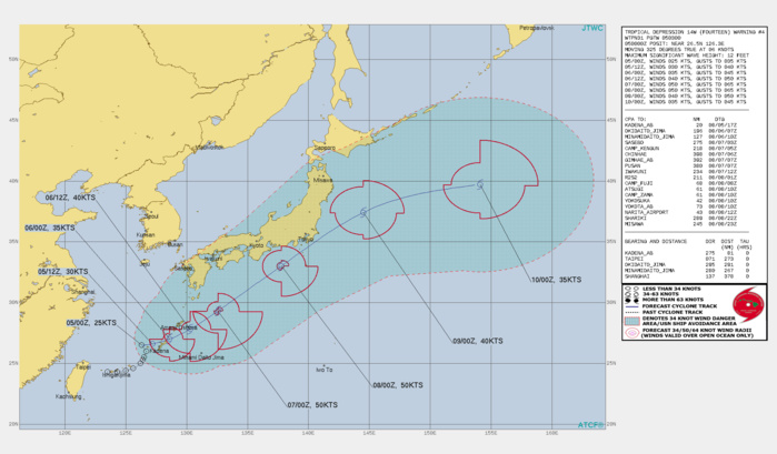 TD 14W. WARNING 4 ISSUED AT 05/03UTC.THERE ARE NO SIGNIFICANT CHANGES TO THE FORECAST FROM THE PREVIOUS WARNING.  FORECAST DISCUSSION: TD 14W HAS REMAINED QUASI-STATIONARY OVER THE PAST 12 HOURS WITH A BROAD, ILL-DEFINED LOW-LEVEL CIRCULATION CENTER. THUS, THERE IS SIGNIFICANT UNCERTAINTY IN THE POSITION AND TRACK MOTION. DUE TO THE COMPETING STEERING INFLUENCES, THERE IS MEDIUM CONFIDENCE WITH THE SYSTEM EXPECTED TO REMAIN SLOW MOVING AND ERRATIC. AFTER TAU 24, THE STR TO THE NORTH SHOULD WEAKEN IN RESPONSE TO AN APPROACHING SHORTWAVE TROUGH ALLOWING THE SYSTEM TO SLOWLY TRACK EAST-NORTHEASTWARD TO NORTHEASTWARD TOWARD THE KANTO PLAIN REGION OF CENTRAL JAPAN. TD 14W SHOULD GRADUALLY INTENSIFY TO A PEAK INTENSITY OF 50 KNOTS BY TAU 48 WITH GRADUAL WEAKENING AFTER TAU 72. AFTER TAU 96, TD 14W WILL BEGIN EXTRA-TROPICAL TRANSITION (ETT) AS IT INTERACTS WITH THE WESTERLIES AND THE BAROCLINIC ZONE. TD 14W SHOULD COMPLETE ETT BY TAU 120 AS IT GAINS FRONTAL CHARACTERISTICS.