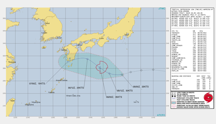 TD 12W. WARNING 7 ISSUED AT 05/03UTC.THERE ARE NO SIGNIFICANT CHANGES TO THE FORECAST FROM THE PREVIOUS WARNING.  FORECAST DISCUSSION: TD 12W WILL CONTINUE TO TRACK GENERALLY WESTWARD THROUGH TAU 12 ALONG THE STEERING RIDGE. AFTER TAU 12, IT WILL APPROACH WITHIN 500NM OF TD 14W, COMMENCE FUJIWHARA INTERACTION AND STEER ALONG THE OUTER PERIPHERY OF TD 14W. TD 12W WILL INTENSIFY TO A PEAK INTENSITY OF 35 KNOTS BY TAU 24 UNDER MARGINALLY FAVORABLE CONDITIONS. AFTER TAU 24, TD 12W WILL ACCELERATE AROUND THE NORTHERN PERIPHERY OF TD 14W APPROACHING WITHIN 300NM BY TAU 36. TD 12W WILL DISSIPATE BY TAU 48 AS IT BECOMES ABSORBED INTO TD 14W, WHICH IS FORECAST TO REMAIN THE STRONGER, DOMINANT SYSTEM.