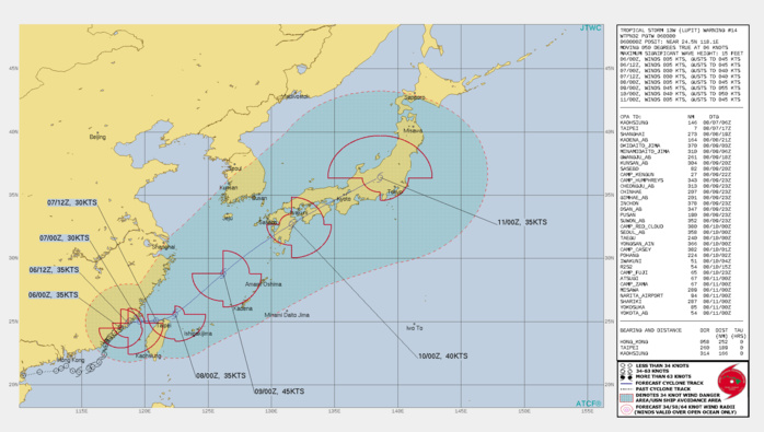 TS 13W(LUPIT). WARNING 14 ISSUED AT 06/03UTC.THERE ARE NO SIGNIFICANT CHANGES TO THE FORECAST FROM THE PREVIOUS WARNING.  FORECAST DISCUSSION: TS 13W IS FORECAST TO REMAIN OVERLAND THROUGH 12H WITH A SLOW, QUASI-STATIONARY TRACK MOTION. AFTER 12H, TS 14W SHOULD TRACK EASTWARD BACK OVER WATER THROUGH 36H THEN  TURN NORTHEASTWARD WITHIN THE SOUTHWESTERLY FLOW ALONG THE  NORTHWESTERN PERIPHERY OF A BUILDING SUBTROPICAL RIDGE POSITIONED  SOUTH OF JAPAN. AFTER 36H, TS 13W SHOULD GRADUALLY INTENSIFY  THROUGH THE FORECAST PERIOD TO A PEAK OF 45 KNOTS AT 72H. THE  SYSTEM SHOULD MAKE LANDFALL OVER KYUSHU NEAR 96H AND IS EXPECTED TO  START INTERACTING WITH A DEEP UPPER-LEVEL TROUGH POSITIONED WEST OF  KYUSHU BY 96H AND WILL COMPLETE EXTRA-TROPICAL TRANSITION AS IT  TRACKS UNDER THE JET OVER CENTRAL JAPAN BY 120H.