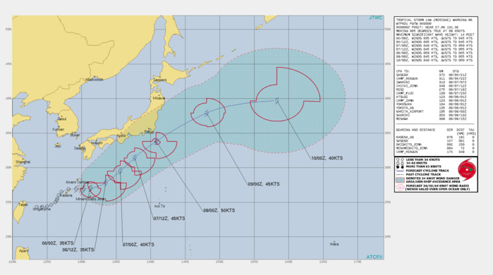 TS 14W(MIRINAE). WARNING 8 ISSUED AT 06/03UTC.THERE ARE NO SIGNIFICANT CHANGES TO THE FORECAST FROM THE PREVIOUS WARNING.  FORECAST DISCUSSION: TS 14W IS CURRENTLY EMBEDDED WITHIN A REVERSE ORIENTED MONSOON TROUGH, ALONG THE NORTHERN EDGE OF THE STRONG BAND OF MONSOONAL WEST-SOUTHWESTERLY FLOW. TS 14W WILL TRACK EAST-NORTHEASTERLY ALONG THIS FLOW THROUGH 36H AND THEN TURN NORTHEASTERLY THROUGH 72H AS IT TRACKS UNDER A STRONG SUBTROPICAL RIDGE POSITIONED SOUTHEAST OF JAPAN. NEAR 72H, THE SYSTEM IS EXPECTED TO BEGIN EXTRA-TROPICAL TRANSITION (ETT) AS IT BEGINS INTERACTING WITH THE BAROCLINIC ZONE TO THE EAST OF NORTHERN HONSHU. THE SYSTEM IS EXPECTED TO COMPLETE ETT AS A GALE FORCE LOW NO LATER THAN 96H.