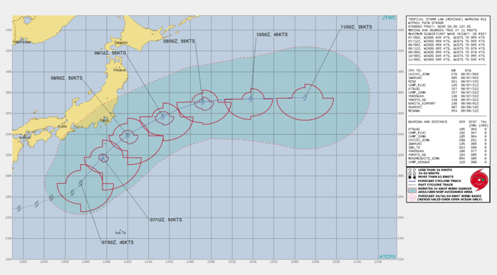 TS 14W(MIRINAE). WARNING 12 ISSUED AT 07/03UTC.THERE ARE NO SIGNIFICANT CHANGES TO THE FORECAST FROM THE PREVIOUS WARNING.  FORECAST DISCUSSION: TROPICAL STORM 14W (MIRINAE) CONTINUES TO TRACK TOWARD THE NORTHEAST. THE MAJOR SHORTWAVE TROUGH TO THE WEST  HAS DEGRADED STRUCTURE, AND DRIER AIR HAS WRAPPED INSIDE THE SYSTEM.  THE SYSTEM IS FORECAST TO ACCELERATE NORTHEASTWARD THROUGH 24H,  THEN TURN EASTWARD BY 36H AS IT MERGES INTO THE STRONG EAST-WEST  ORIENTED BAROCLINIC ZONE NEAR THE 38TH PARALLEL. THEREAFTER, THE  SYSTEM WILL ENCOUNTER COOLER SSTS AND VERTICAL WIND SHEAR WILL BEGIN TO DOMINATE THE  OUTFLOW ALOFT, LEADING TO STEADY WEAKENING THROUGH THE REMAINDER OF  THE FORECAST PERIOD. THE SYSTEM IS EXPECTED TO BEGIN EXTRA-TROPICAL  TRANSITION (ETT) BY 72H AND, AS IT MOVES UNDER STRONG MID- LATITUDE WESTERLIES AND DEVELOPS FRONTAL CHARACTERISTICS, WILL  COMPLETE ETT NO LATER THAN 96H.