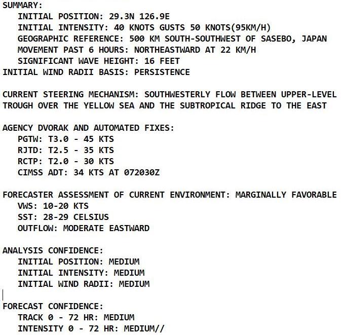 The Pacific remains active, 08/03utc updates