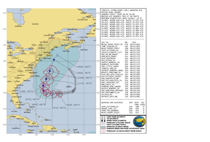 TS 08L(HENRI). WARNING 13 ISSUED AT 19/03UTC. CURRENT INTENSITY IS 60KNOTS AND IS FORECAST TO PEAK AT 80KNOTS/CAT 1 BY 22/00UTC.