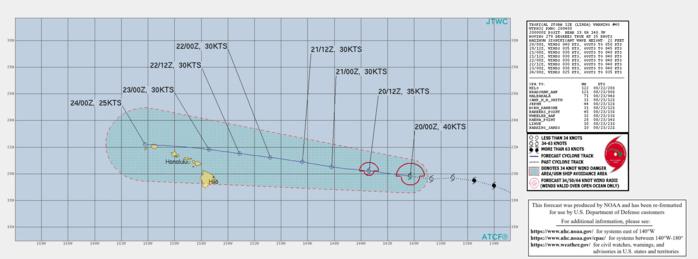 EASTERN PACIFIC. TS 12E(LINDA).WARNING 40 ISSUED AT 20/04UTC.