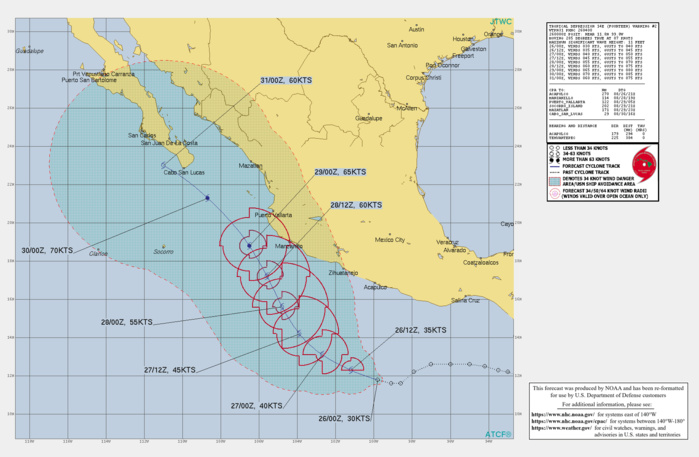 EASTERN PACIFIC. TD 14E. WARNING 2 ISSUED AT 26/04UTC. INTENSITY IS FORECAST TO REACH 65KNOTS/CAT 1 BY 29/00UTC.