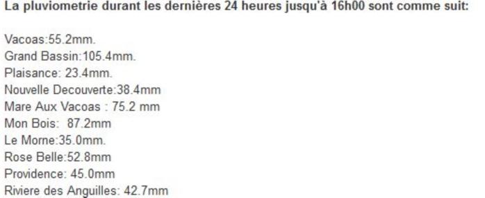 Cumuls de pluie en 24heures de 16h Jeudi à 16h Vendredi rapportés par les stations de MMS/Vacoas. On note 105.4mm à Grand Bassin et 87.2mm à Mon Bois comme valeurs les plus élevées. MMS/Vacoas.