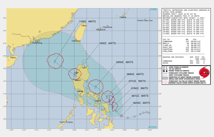 TD 18W. WARNING 1 ISSUED AT 06/03UTC.THIS INITIAL PROGNOSTIC REASONING MESSAGE ESTABLISHES THE FORECAST PHILOSOPHY.  FORECAST DISCUSSION: TD 18W IS EXPECTED TO CONTINUE GENERALLY ON ITS CURRENT TRACK FOR THE ENTIRETY OF THE FORECAST, MAKING LANDFALL NEAR BALER, PHILIPPINES AROUND 84H, CROSS LUZON, THEN EXIT INTO THE SOUTH CHINA SEA (SCS) JUST BEFORE 96H. THE MARGINALLY FAVORABLE ENVIRONMENT, TEMPERED FURTHER BY OUTFLOW FROM ANOTHER CYCLONE WEST OF GUAM THAT IS EXPECTED TO BE DOMINANT, WILL FUEL WEAK INTENSIFICATION TO A PEAK OF 45KNOTS BY 72H; AFTERWARD, LAND INTERACTION, MOSTLY, WILL REDUCE IT TO 40 KNOTS AS IT EXITS INTO THE  SCS. THE WARM WATER MAY AID TO RE-INTENSIFY IT BACK TO 45 KNOTS BY 120H.