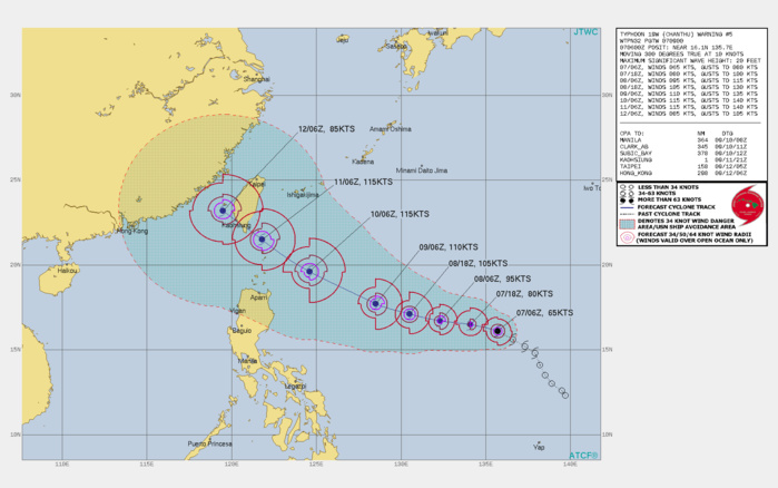 TY 19W(CHANTHU). WARNING 6 ISSUED AT 07/09UTC.SIGNIFICANT FORECAST CHANGES: THERE ARE NO SIGNIFICANT CHANGES TO THE FORECAST FROM THE PREVIOUS WARNING.  FORECAST DISCUSSION: TY 19W IS FORECAST TO CONTINUE TRACKING WEST-NORTHWESTWARD THROUGH T48H ALONG THE SOUTHERN PERIPHERY OF THE DEEP SUBTROPICAL RIDGE(STR) CENTERED TO THE NORTH. GLOBAL MODEL FIELDS INDICATE THAT BY AROUND 48H THE RIDGE TO THE NORTH WILL BEGIN TO WEAKEN SLIGHTLY, ERODED BY THE TRANSIT OF A MINOR SHORTWAVE TROUGH, WHILE THE STR CENTER WILL MOVE EAST AND THE WESTERN PERIPHERY OF THIS RIDGE WILL REORIENT TO A NORTH-SOUTH AXIS. THE NET RESULT FOR TY 19W WILL BE A GRADUAL TURN POLEWARD TOWARDS THE COAST OF SOUTHERN TAIWAN. THE SYSTEM IS EXPECTED TO MAKE LANDFALL ALONG THE SOUTHERN TIP OF TAIWAN NEAR 96H THEN MOVE INTO THE SOUTHERN TAIWAN STRAIT. TY 19W HAS EXHIBITED DRAMATIC IMPROVEMENTS IN ITS CONVECTIVE STRUCTURE AND IS BEGINNING TO RAPIDLY INTENSIFY. THE RAPID INTENSIFICATION PREDICTION AID (RIPA) HAS CONTINUED TO BE TRIGGERED, PROVIDING INCREASING CONFIDENCE IN THE FORECAST INTENSITIES THROUGH 48H. THE SYSTEM IS NOW FORECAST TO INTENSIFY TO 95 KNOTS/CAT 2 BY 24H AND 115 KNOTS/CAT 4 BY 48H UNDER VERY FAVORABLE ENVIRONMENTAL CONDITIONS OF WARM (30C) SSTS, LOW (5-10 KTS) VERTICAL WIND SHEAR(VWS) AND RADIAL OUTFLOW. AS THE SYSTEM APPROACHES TAIWAN, IT IS EXPECTED TO TAP INTO SOME POLEWARD OUTFLOW, BUT AT THE SAME TIME SSTS ARE FORECAST TO COOL SLIGHTLY WHILE VWS IS FORECAST TO INCREASE. THESE PARAMETERS SHOULD OFFSET ONE ANOTHER, RESULTING IN THE SYSTEM MAINTAINING INTENSITY THROUGH LANDFALL, WITH SIGNIFICANT WEAKENING THEREAFTER AS THE SYSTEM INTERACTS WITH THE RUGGED TERRAIN OF TAIWAN. TROPICAL STORM CONSON (18W) IS LOCATED APPROXIMATELY 1325KM TO THE SOUTHWEST. THE TWO SYSTEMS ARE EXPECTED TO CLOSE TO WITHIN 1050-1090KM AROUND 72H BUT THE PROBABILITY OF BINARY INTERACTION REMAINS LOW DUE TO THE COMPACT NATURE OF BOTH SYSTEMS.