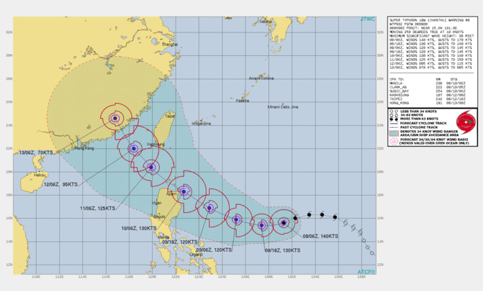 STY 19W(CHANTHU). WARNING 9 ISSUED AT 08/09UTC.SIGNIFICANT FORECAST CHANGES: THERE ARE NO SIGNIFICANT CHANGES TO THE FORECAST FROM THE PREVIOUS WARNING.  FORECAST DISCUSSION: STY 19W IS FORECAST TO TURN TO A MORE WESTWARD TRACK OVER THE NEXT 12 HOURS, AND INITIAL SIGNS OF THIS OCCURRENCE ARE ALREADY BEING SEEN IN ANIMATED MSI THROUGH THE 0800Z HOUR. BEYOND 12H THE SUBTROPICAL RIDGE(STR) IS FORECAST TO MOVE EAST RESULTING IN A MORE SOUTHEAST-NORTHWEST ORIENTATION ALONG ITS SOUTHWEST PERIPHERY, ALLOWING STY 19W TO GRADUALLY TURN MORE NORTHWESTWARD THROUGH  48H. THE SYSTEM IS EXPECTED TO SKIRT THE NORTHEAST TIP OF LUZON BY 48H, AND ENTER THE LUZON STRAIT BY 72H. WHILE GLOBAL MODEL FIELDS SHOW PRIMARILY ZONAL FLOW ACROSS CENTRAL CHINA, THE ORIENTATION OF THE STR TO THE EAST AND A DEVELOPING STR OVER SOUTHERN CHINA INDUCE A WEAKNESS IN THE RIDGE NORTHWEST OF TAIWAN, WHICH WILL ALLOW STY 19W TO TURN NORTHWEST AFTER 72H AND HEAD TOWARDS A LANDFALL ALONG THE SOUTHEAST COAST OF CHINA BETWEEN   96H AND 120H. STY 19W HAS LIKELY REACHED PEAK INTENSITY. AN EYEWALL REPLACEMENT CYCLE(EWRC) IS FORECASTED TO START IMMINENTLY, WHICH WILL LEAD TO RELATIVELY RAPID WEAKENING THROUGH 24H, DOWN TO 120 KNOTS/CAT 4. AFTER COMPLETION OF THE EWRC THE SYSTEM IS EXPECTED TO INTENSIFY ONCE AGAIN TO A PEAK OF 130 KNOTS/CAT 4 AT 48H. THEREAFTER INCREASING MID-LEVEL SHEAR AND COOLER SSTS WILL OFFSET INCREASED POLEWARD OUTFLOW LEADING TO STEADY WEAKENING THROUGH LANDFALL. ONCE OVER LAND THE SYSTEM WILL RAPIDLY WEAKEN DUE TO TERRAIN INFLUENCES.