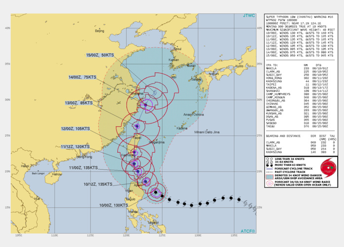 STY 19W(CHANTHU). WARNING 17 ISSUED AT 10/03UTC.SIGNIFICANT FORECAST CHANGES: THERE ARE NO SIGNIFICANT CHANGES TO THE FORECAST FROM THE PREVIOUS WARNING.  FORECAST DISCUSSION: FOLLOWING EYEWALL REPLACEMENT CYCLE, STY CHANTU IS POISED FOR ANOTHER INTENSIFICATION, ALBEIT A MORE MODEST ONE AS IT ROUNDS THE WESTERN EDGE OF THE SUBTROPCIAL RIDGE UNDER A HIGHLY FAVORABLE ENVIRONMENT TOWARD TAIWAN, PEAKING AT 135KNOTS/CAT 4 IN THE LUZON STRAIT JUST BEFORE LANDFALL INTO SOUTHERN TAIWAN AROUND 48H. AFTERWARD, LAND INTERACTION WITH TAIWAN AND INCREASING VERTICAL WIND SHEAR WILL GRADUALLY ERODE THE SYSTEM AS IT EXITS INTO THE EAST CHINA SEA AND BEELINES TOWARD CHEJU ISLAND, DOWN TO 50KNOTS BY 120H.