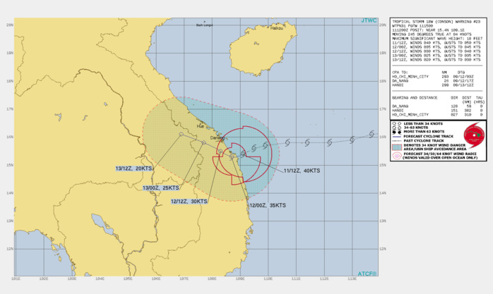 TS 18W(CONSON). WARNING 23 ISSUED AT 11/15UTC.SIGNIFICANT FORECAST CHANGES: THERE ARE NO SIGNIFICANT CHANGES TO THE FORECAST FROM THE PREVIOUS WARNING.  FORECAST DISCUSSION: TS CONSON IS FORECAST TO CONTINUE TRACKING WEST-SOUTHWEST AND MAKE LANDFALL NEAR BINH SON, VIETNAM WITHIN THE NEXT 6 TO 12 HOURS. OVER THE NEXT 24 HOURS THE STEERING RIDGE TO THE NORTH IS EXPECTED TO WEAKEN, LESSENING THE STEERING GRADIENT, AND AS THE SYSTEM IS RELATIVELY SHALLOW, THE TRACK AFTER LANDFALL WILL BE HIGHLY INFLUENCED BY THE LOCAL TERRAIN. THUS, ONCE OVER LAND, THE TRACK IS EXPECTED TO TURN NORTHWESTWARD, PARALLELING THE 2600 METER MOUNTAINS THAT LIE TO THE WEST OF BINH SON. TS 18W IS STRUGGLING TO MAINTAIN INTENSITY IN THE FACE OF PERSISTENT MODERATE EASTERLY SHEAR, AND ONCE OVER LAND THIS PROCESS WILL ACCELERATE, LEADING TO DISSIPATION OVER THE RUGGED TERRAIN BY 48H. AS WAS THE CASE WITH THE PREVIOUS FORECAST, THERE REMAINS A POSSIBLE ALTERNATE SCENARIO, IN WHICH THE STEERING RIDGE BREAKS DOWN RELATIVELY QUICKLY, LEADING TO A WEAK STEERING PATTERN, ALLOWING THE SYSTEM TO MAKE A BRIEF LANDFALL BEFORE RETURNING TO SEA, REMAINING QUASI-STATIONARY FOR A PERIOD AND THEN TRACKING NORTHWESTWARD PARALLEL TO THE COASTLINE.