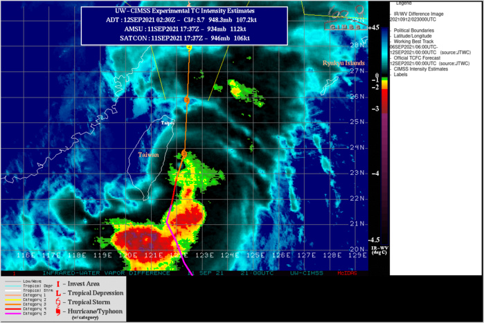 TY 19W(CHANTHU).SATELLITE ANALYSIS, INITIAL POSITION AND INTENSITY DISCUSSION: TY 19W CONTINUES TO EXPERIENCE A SERIES OF FAIRLY QUICK EYEWALL REPLACEMENT CYCLES (ERC) INCLUDING THE ONGOING ERC, WHICH IS EVIDENT IN AN 112300Z SSMIS 91GHZ COMPOSITE IMAGE. ANIMATED ENHANCED INFRARED (EIR) SATELLITE IMAGERY, ANIMATED RADAR IMAGERY AND THE 112300Z SSMIS 91GHZ IMAGE DEPICT A SMALL CORE OF INTENSE CONVECTION SURROUNDING A 11KM EYE WITH EXTENSIVE SPIRAL BANDING. AS OF 120200Z, TY 19W'S CENTER IS LOCATED ABOUT 46KM WEST OF YONAGUNIJIMA (47912), WHICH IS REPORTING 10-MINUTE SUSTAINED SURFACE WINDS AT 45 KNOTS WITH AN SLP VALUE OF 989.4MB. POLEWARD AND EQUATORWARD OUTFLOW HAVE REMAINED ROBUST WITH LOW VERTICAL WIND SHEAR (VWS) AND WARM SST. THE INITIAL POSITION IS PLACED WITH HIGH CONFIDENCE BASED ON EIR IMAGERY. THE INITIAL INTENSITY OF 110 KTS/CAT 3 IS ASSESSED WITH MEDIUM CONFIDENCE BASED ON THE PGTW AND KNES DVORAK CURRENT INTENSITY ESTIMATES OF 5.5-6.0 AND THE ADT ESTIMATE. THE RJTD DATA-T IS AT A T6.0 (115 KNOTS) WHILE THE CURRENT INTENSITY REMAINS CONSERVATIVE AT 7.0 (140 KNOTS).