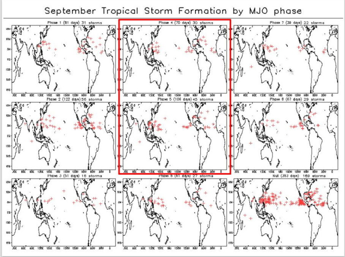 2 WEEK CYCLONIC DEVELOPMENT POTENTIAL:moderate chances of cyclone development near the Philippines next 2 weeks, 09/15 update