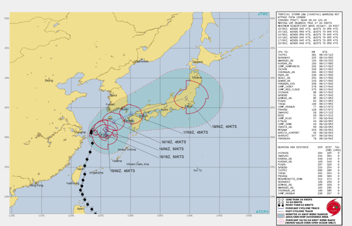 TS 19W(CHANTHU). WARNING 37 ISSUED AT 15/09UTC.SIGNIFICANT FORECAST CHANGES: TRACK SHIFTED TO THE SOUTH ACROSS THE SPINE OF JAPAN.FORECAST DISCUSSION: TS 19W IS EXPECTED TO FINALLY BEGIN ITS RECURVE AROUND THE SUBTROPICAL RIDGE, LOCATED TO ITS SOUTHEAST, BY 12H. THE MARGINALLY FAVORABLE ENVIRONMENT OVER THE NEXT 24 HOURS WILL LIKELY ALLOW FOR SLIGHT INTENSIFICATION TO 50 KNOTS AS IT APPROACHES THE TSUSHIMA STRAIT UNDER INCREASED UPPER LEVEL OUTFLOW, LOW SHEAR(VWS) AND WARM SEA SURFACE TEMPERATURES (28-29 DEGREES CELSIUS). AS THE SYSTEM TRACKS MORE POLEWARD, INCREASING VWS AND LAND INTERACTION WILL WEAKEN IT AS IT PASSES OVER JAPAN AND BEGINS EXTRATROPICAL TRANSITION. EXTRATROPICAL TRANSITION IS EXPECTED TO COMPLETE NO LATER THAN 72H.