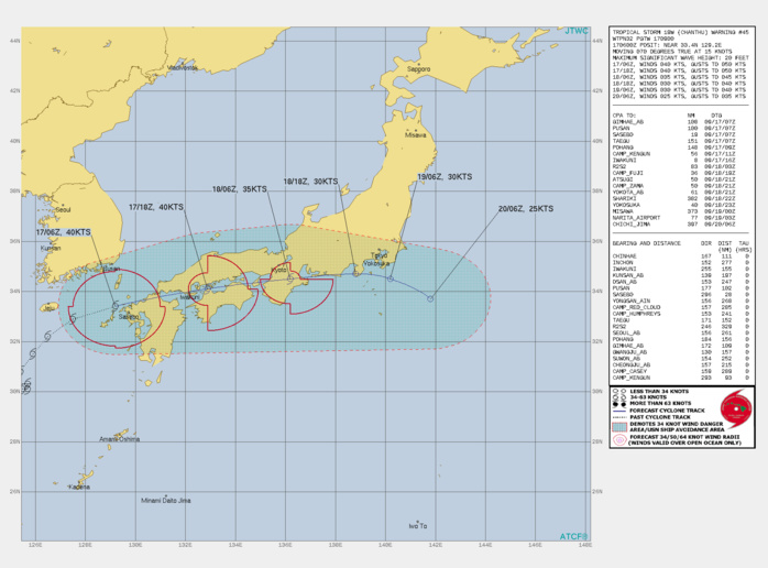 TS 19W(CHANTHU). WARNING 45 ISSUED AT 17/09UTC.SIGNIFICANT FORECAST CHANGES: THERE ARE NO SIGNIFICANT CHANGES TO THE FORECAST FROM THE PREVIOUS WARNING.  FORECAST DISCUSSION: TS 19W HAS ROUNDED THE RIDGE AXIS AND IS NOW ACCELERATING TOWARDS THE EAST-NORTHEAST. THE SYSTEM HAS SKIRTED THE NORTHWESTERN TIP OF KYUSHU AND IS RAPIDLY MOVING TOWARDS A LANDFALL IN THE VICINITY OF FUKUOKA IN THE NEXT COUPLE OF HOURS. IT IS FORECAST TO CONTINUE MOVING GENERALLY EASTWARD, THROUGH THE INLAND SEA AND EMERGE BACK OVER THE PACIFIC JUST AFTER 24H. AS THE SYSTEM MOVES THROUGH THE INLAND SEA, INTERACTION WITH THE COMPLEX AND RUGGED TERRAIN WILL, IN CONJUNCTION WITH STEADILY INCREASING WESTERLY SHEAR, LEAD TO STEADY WEAKENING THROUGH THE FORECAST PERIOD. ANALYSIS OF 500MB DATA INDICATES A SMALL SHORT-WAVE TROUGH JUST WEST OF THE SYSTEM, WHICH IS EXPECTED TO MOVE IN PHASE WITH TS 19W OVER THE NEXT 24 HOURS, FACILITATING THE START OF EXTRA-TROPICAL TRANSITION (ETT). HOWEVER, BY 36H THIS SHORTWAVE TROUGH WILL OUTPACE TS 19W, PUTTING IT UNDER CONVERGENT FLOW ALOFT LEADING TO FURTHER WEAKENING AFTER 48H AS THE SYSTEM MOVES BACK OVER WATER. GLOBAL MODELS CONTINUE TO SHOW THE DEVELOPMENT OF A SECONDARY LOW PRESSURE AREA, A POSSIBLE TRIPLE POINT LOW, TO THE WEST OF HONSHU, WHICH THEN MOVES NORTHEAST IN PHASE WITH THE SHORTWAVE TROUGH MENTIONED EARLIER. THIS LOW THEN BECOMES THE DOMINATE EXTRA-TROPICAL SYSTEM, DEVELOPING STRONG FRONTAL FEATURES WHICH WILL EXTEND SOUTHWESTWARD TO THE VICINITY OF TS 19W, WHICH WILL MERGE WITH THE FRONT BOUNDARY SOUTH OF TOKYO. STRONG RIDGING BUILDING INTO FROM THE NORTHWEST BEHIND THE PRIMARY LOW WILL BLOCK FURTHER NORTHEAST MOVEMENT OF TS 19W AND THE SYSTEM IS EXPECTED TO SLOW AND TURN SOUTH TO THE SOUTHEAST OF TOKYO AFTER 48H, ALONG THE TAIL END OF THE DECAYING FRONTAL BOUNDARY. TS 19W WILL COMPLETE ETT BY 36H AND WILL REMAIN A WEAK EXTRA-TROPICAL LOW THROUGH  72H, WHILE SLOWLY DISSIPATING.