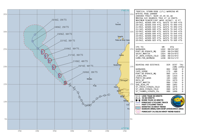 TS 17L(ROSE). WARNING 5 ISSUED AT 20/09UTC. CURRENT INTENSITY IS 35KNOTS AND IS FORECAST TO PEAK AT 40KNOTS WITHIN 24HOURS.