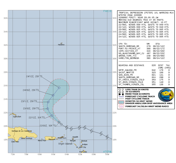 ATLANTIC. TD 16L(PETER). WARNING 14 ISSUED AT 22/03UTC. CURRENT INTENSITY IS 30KNOTS AND IS FORECAST TO BE DOWN TO 25KNOTS BY 23/00UTC.