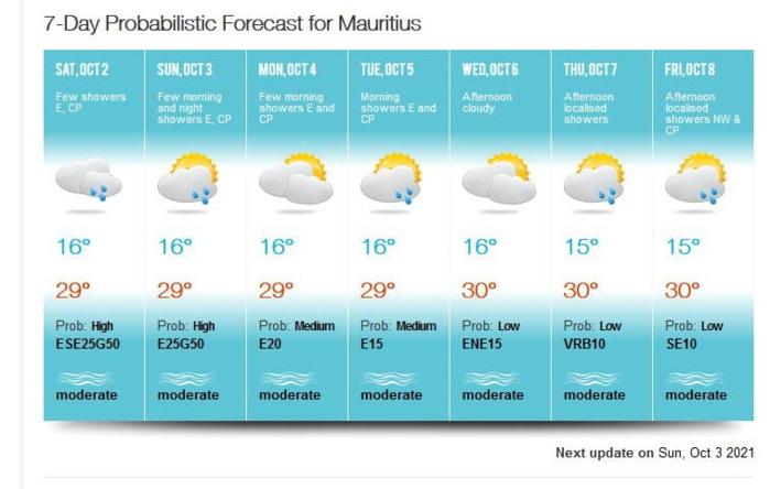 Dimanche 03 Octobre 2021: cartes de prévisions et animation satellite+ tendances à 6 jours