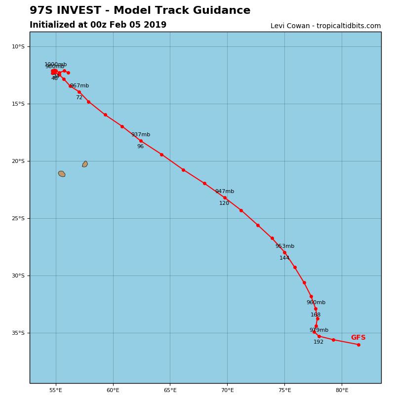 Simulation du modèles GFS ce matin.