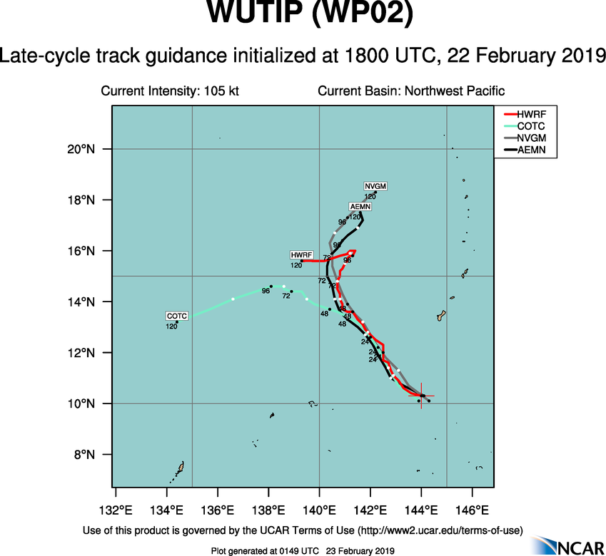03UTC: typhoon Wutip(02W) Category 3 US , forecast CPA to Guam: 270km in apprx 17h.