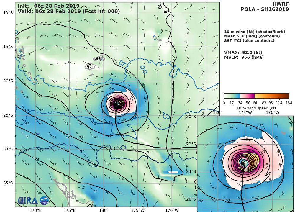 15UTC: Cyclone POLA(16P) Category 2 US, weakening steadily and being extratropical in 48hours