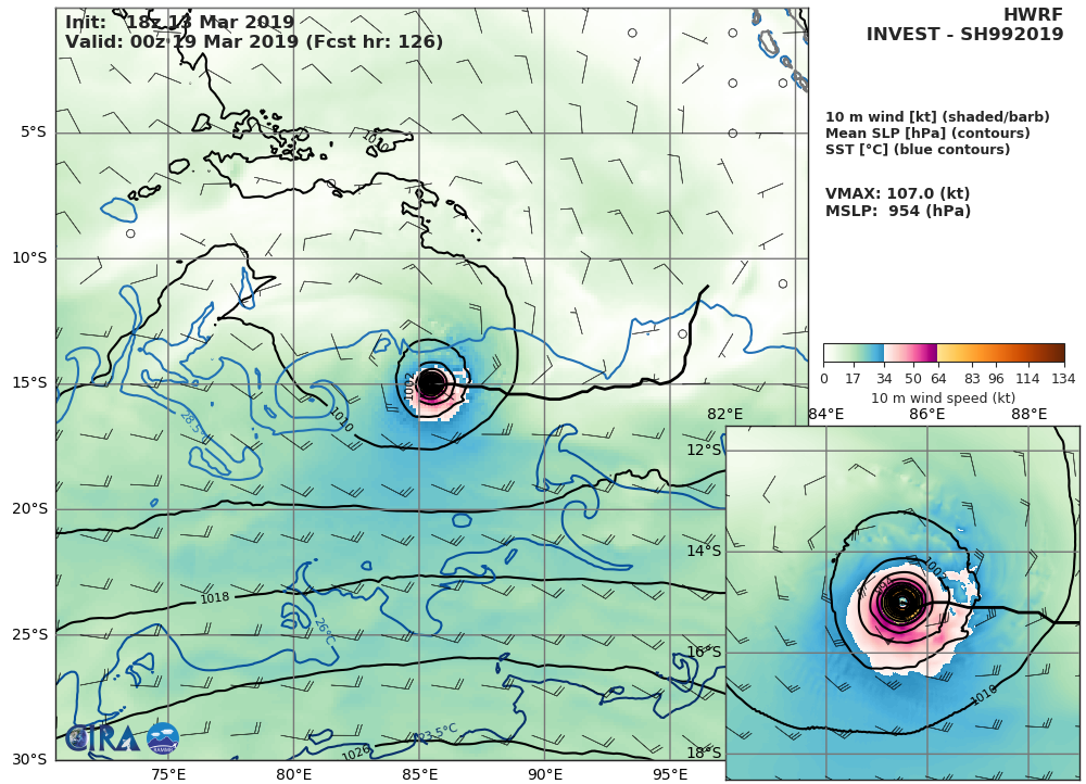 South Indian: TC SAVANNAH(19S) has formed, tracking close to the Cocos islands and intensifying