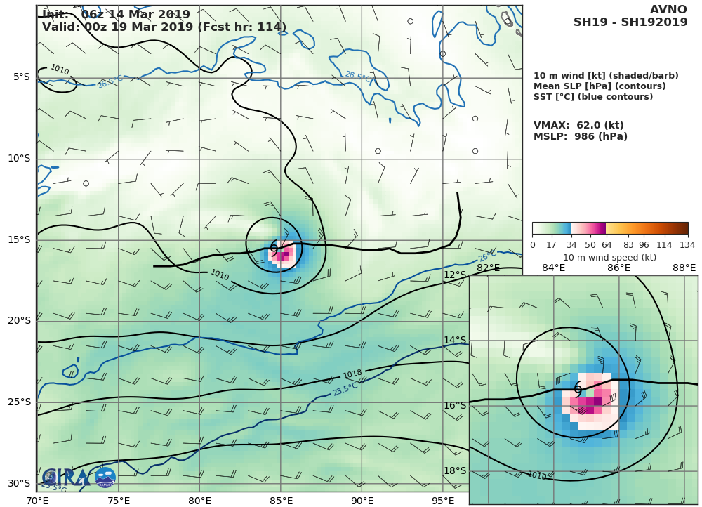 15UTC: TC SAVANNAH(19S) slowly moving away from the Cocos islands and set to intensify gradually next 4 days